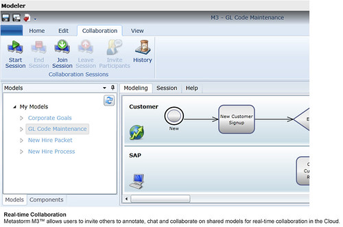 Metastorm New Releases: Collaborative Modeling with M3 and Smart Business Workspace Application Builder