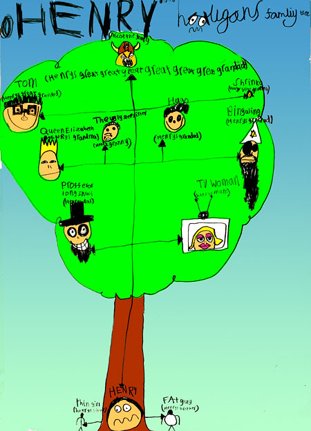 Henry the hooligan's family tree