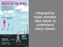 Infographics make complex data easie
