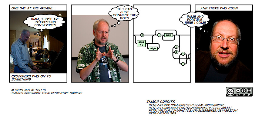 Douglas Crockford discovers JSON