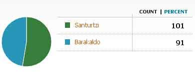 encuesta_carmenes2010