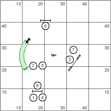 practice 8.6.10