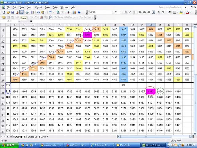 gann wheel excel sheet with degree - Mudraa com