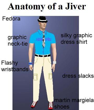 Jiver Anatomy