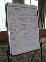 The Way We Green Workshop