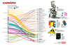 (Gabriel Gianordoli) Tags: magazine design data editorial visualization infographic