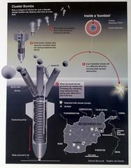 Cluster bomb infographic Adobe Illustrator drawing (dennoir) Tags: drawing cluster adobe illustrator bomb infographic