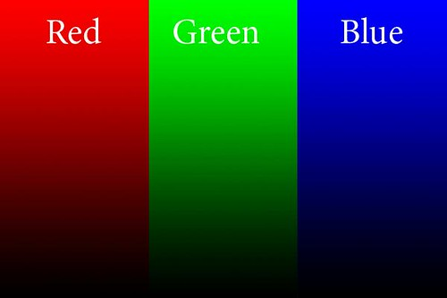 Color space example - RGB