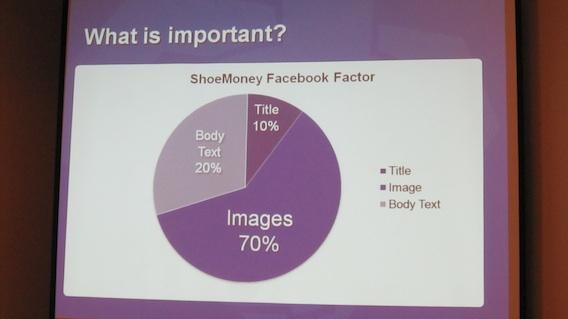 Facebook Ads Session