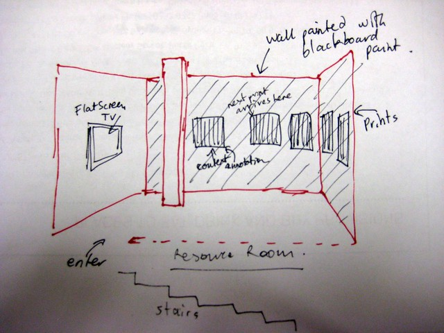 rough sketch of my installation?