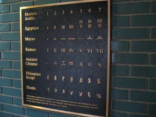Numerals in Different Languages
