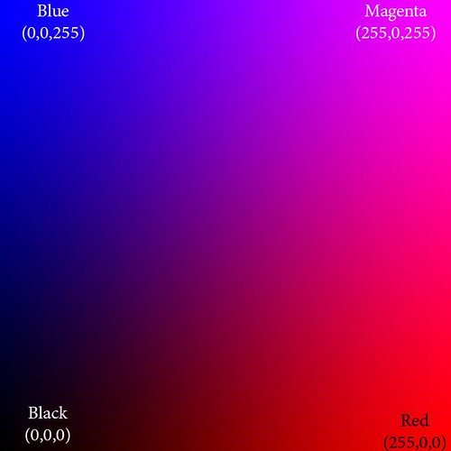 Color space example - RGB - Red-Blue only