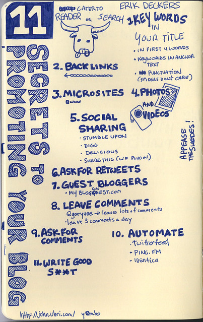 Sketch notes from my 11 Tips for Blog Promotion presentation at Blog Indiana 2010