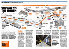 Skyway to the North (Paul Weston, Genius & Me) Tags: news london museum illustration underground paul design newspaper graphic display map engineering graph line east communication business civil diagram technical infrastructure data manual brochure information financial overground infographic weston crosssection cutaway tfl nce newsgraphic paulweston