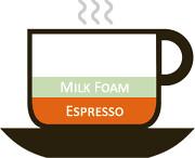 caffe_macchiato