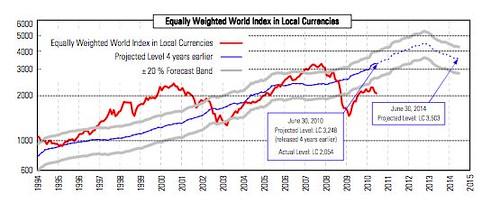 keppler-value-equity-market-analysis