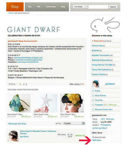 Giant Dwarf Milestone // 1500 Etsy Sales