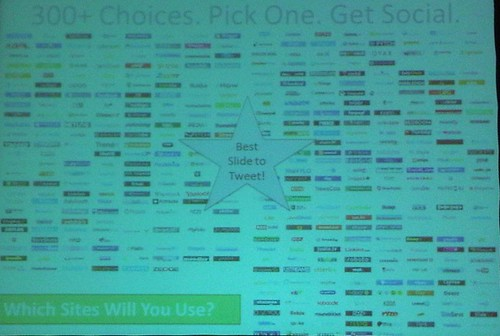 Best slide to tweet: 300+ choices