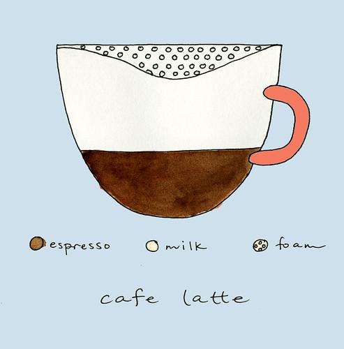 espresso - latte001