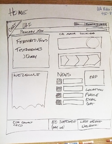 Preliminary Wireframe