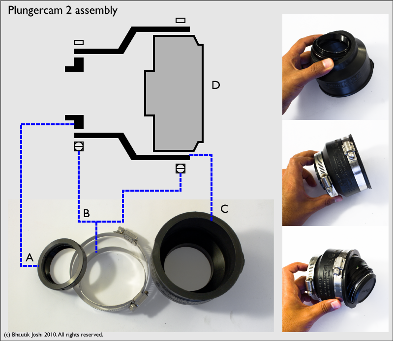 Plungercam 2 assembly, by Bhautik Joshi