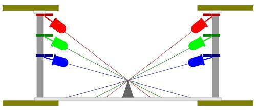 bulbdial_angles
