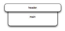 header/main