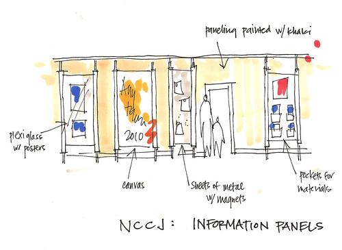 nccj-2