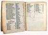 Index from 'Practica, Quae Alias Philonium Dicitur'