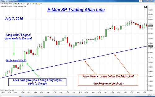 Atlas Line Live Preview - Stock Trading Mentorship Program
