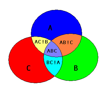 ABC intersection