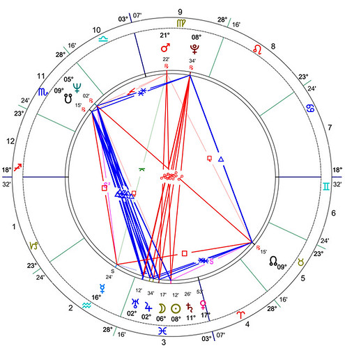 The Birthchart of Jesus | School of Evolutionary Astrology Message Board