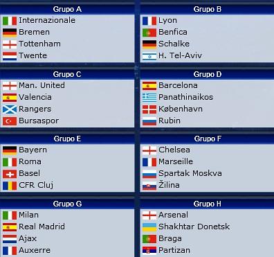 Fase Grupos Champions League 2010-11