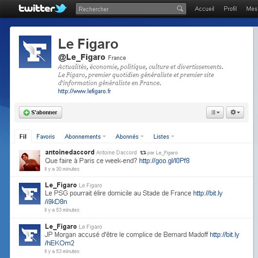 Le Figaro Twitter
