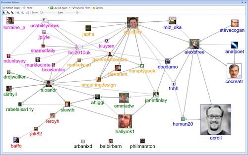2010-09-07-NodeXL-Twitter-#HCI2010 Graph