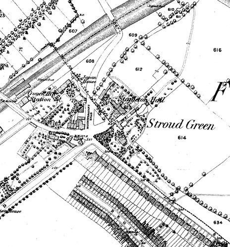 Stroud Green Map 1870
