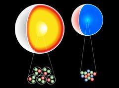 Estrella de neutrones vs estrella extraña