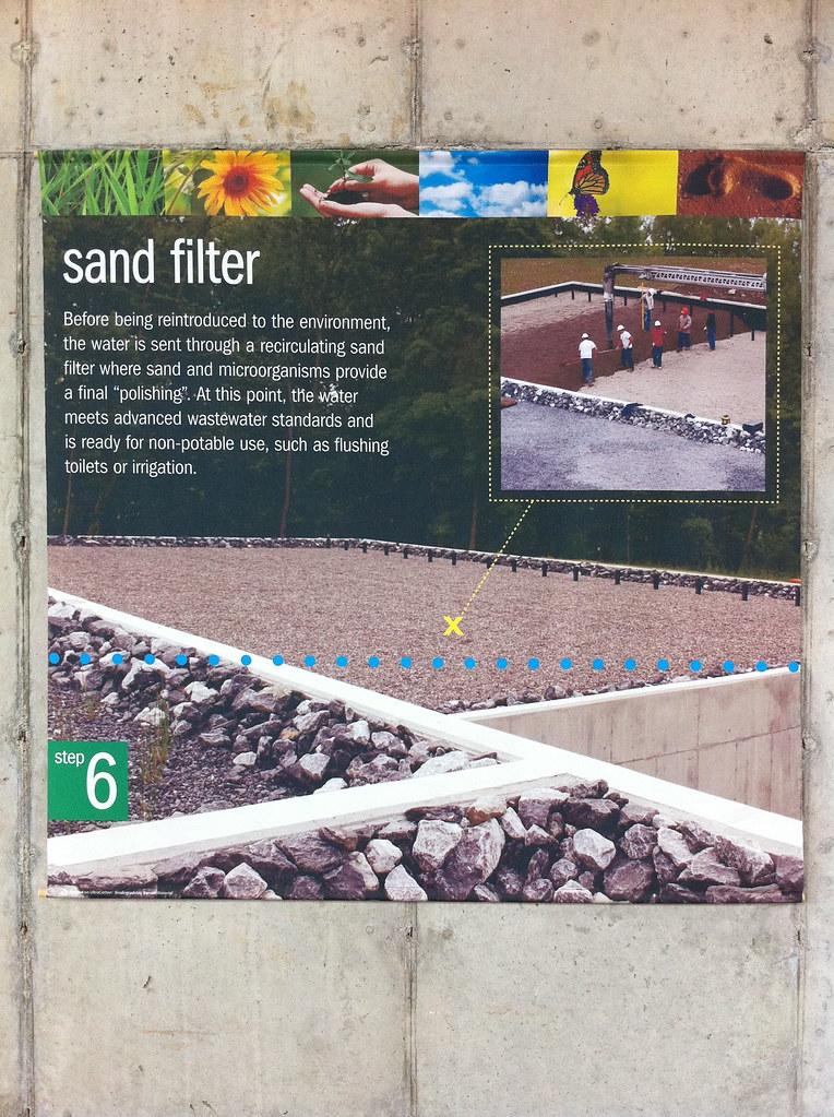 OCSL: Sand filter