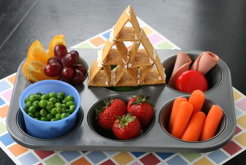 MTM - food pyramid