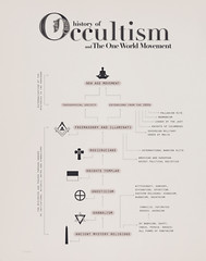 History of Occultism and The One World Movement (jtlsyy) Tags: mason freemasonry occult babylon infographic illuminati mysteries freemasons freemason newage templars knightstemplar albertpike theosophy kabbalism rosicrucians occultism moralsanddogma jtlsyy ancientmysteryreligon