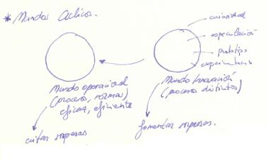 fabadiabadenas_mundos ciclicos