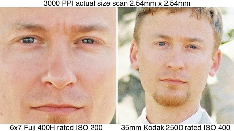 6x7 400H vs. 35mm 250D