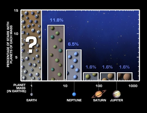 Earth-Size Planets Abound