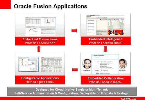 fusion_flow1