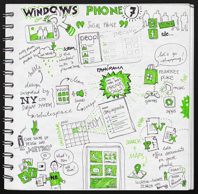Windows Phone 7 Demo  @ Flash on the Beach 2010