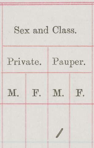 Excerpt from Royal Edinburgh Hospital Admission Register, 1920.