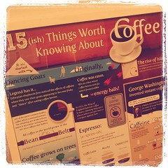 15(ish) Things Worth Knowing About Coffee - Th...