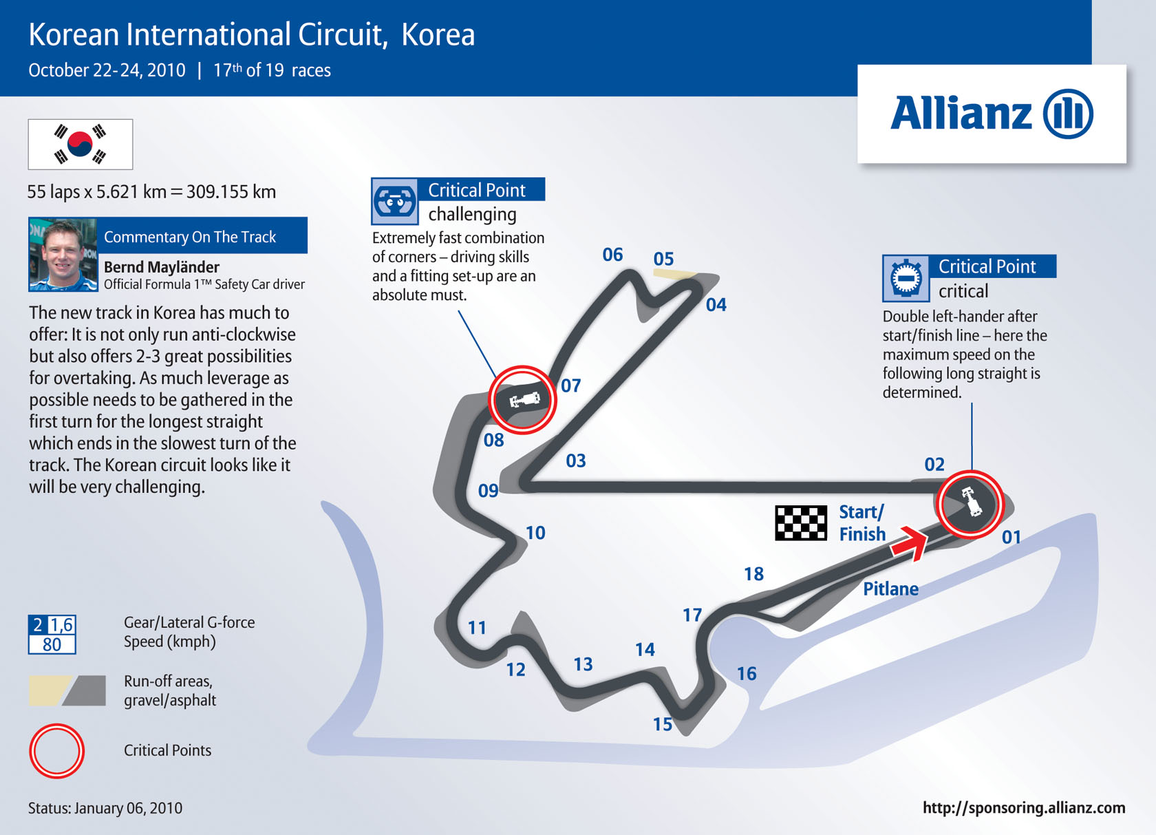 PREVIEW // 2010 KOREAN GRAND PRIX