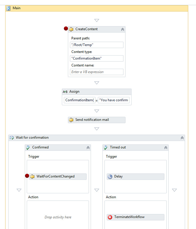 Registration workflow