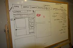 Digital Design Slam: Blog Redesign